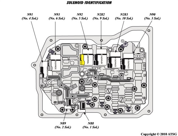 allison trans diagram