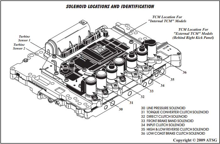 subaru outback h6 engine diagram